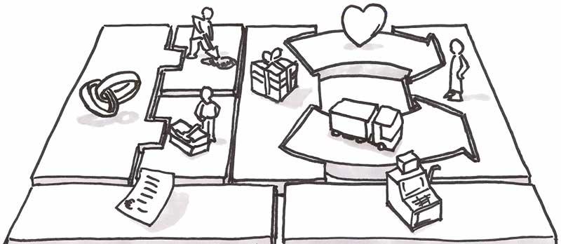 داستان استارتاپ-بوم کسب و کار