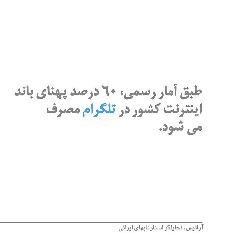 telegram-in-iran