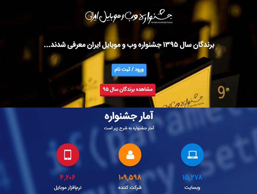 اکوسیستم استارتاپی ایران - جشنواره وب