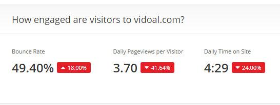 آمار الکسای ویدئوآل در مقایسه با سایت چطور